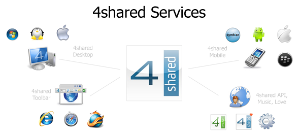 sitemap 6 years with 4shared!