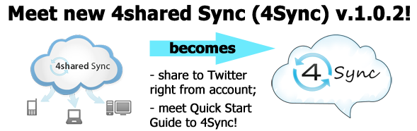 4shared 4Sync Meet new 4shared Sync (4Sync) v.1.0.2!