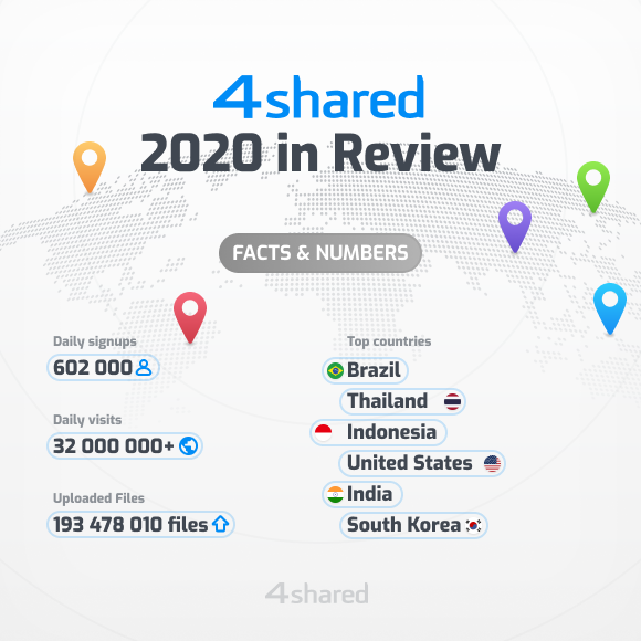 [INFOGRAPHIC] 4shared: 2020 in Review